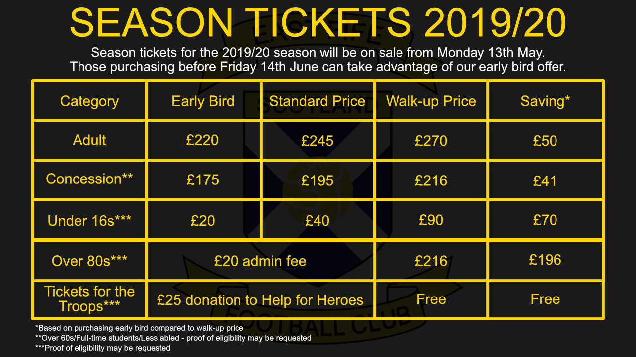 Season Tickets 2019 20